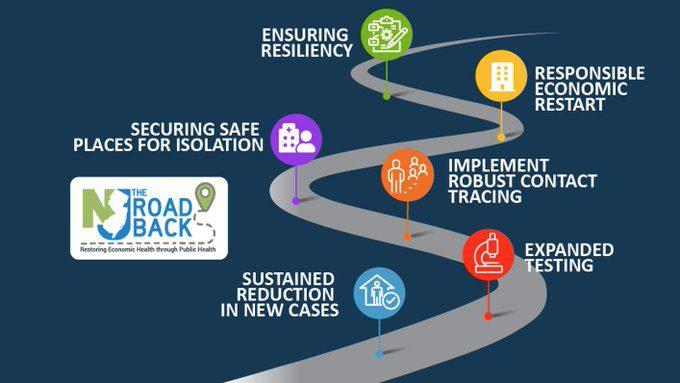 "Governor Murphy Announces ""The Road Back: Restoring Economic Health Through Public Health"""